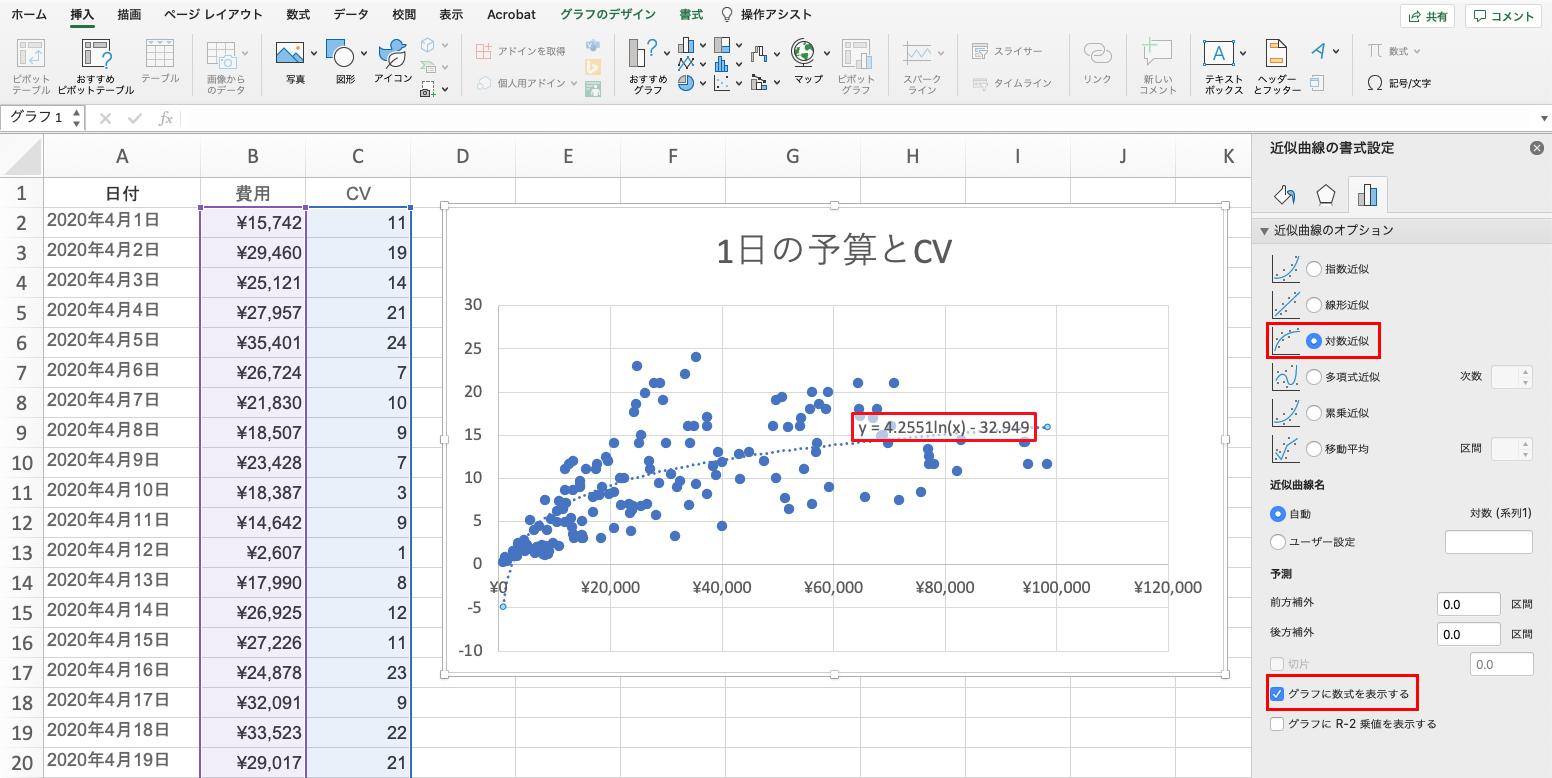 近似曲線を表示させたエクセルのイメージ